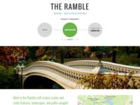 Central Park Restoration Projects