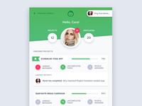Basecamp app redesign