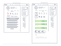 Knowmetrics UI UX mockups part 2