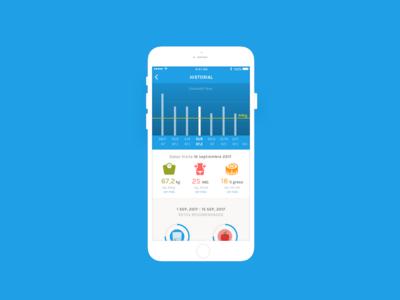 Health tracker data health ui app