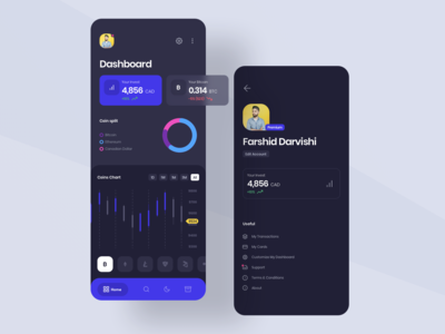 Redesign of Shakepay