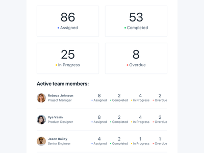 Weekly Report Email Template notifications notification teams team emails design system newsletter email design email email template