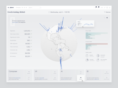 Piano.io — Overview dashboard ui geometric color report analytics design dataviz data