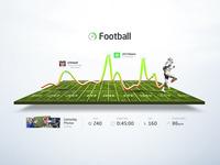 Nike+ Sport Breakdown