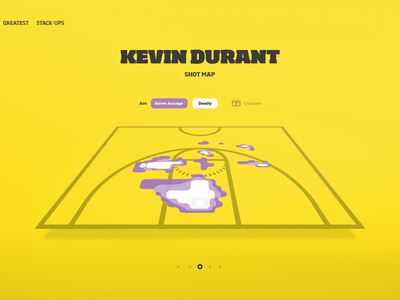 Shotmap metrics flat vector basketball nba data sport