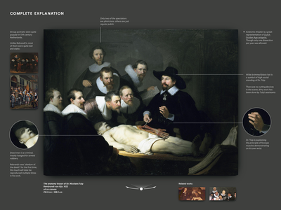 The Anatomy Lesson museum interactive