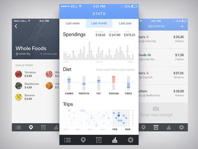 Groceries app — screens app stats groceries