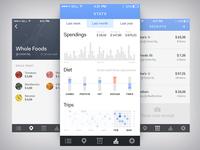 Groceries app — screens