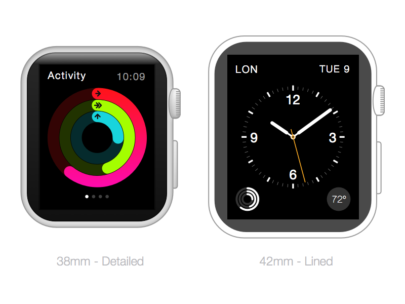Watch Sketch Freebie apple watch freebie sketch wireframe mock