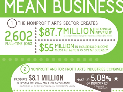 TPAC Infographic (detail) infographic