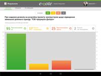 E-Vote   Concept interface