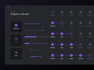 Progress Indicator - Dark template progress indicator steps wizard component element pattern uiux interface uidesign progressive web app web design interaction flow progress bar web design layout dark theme