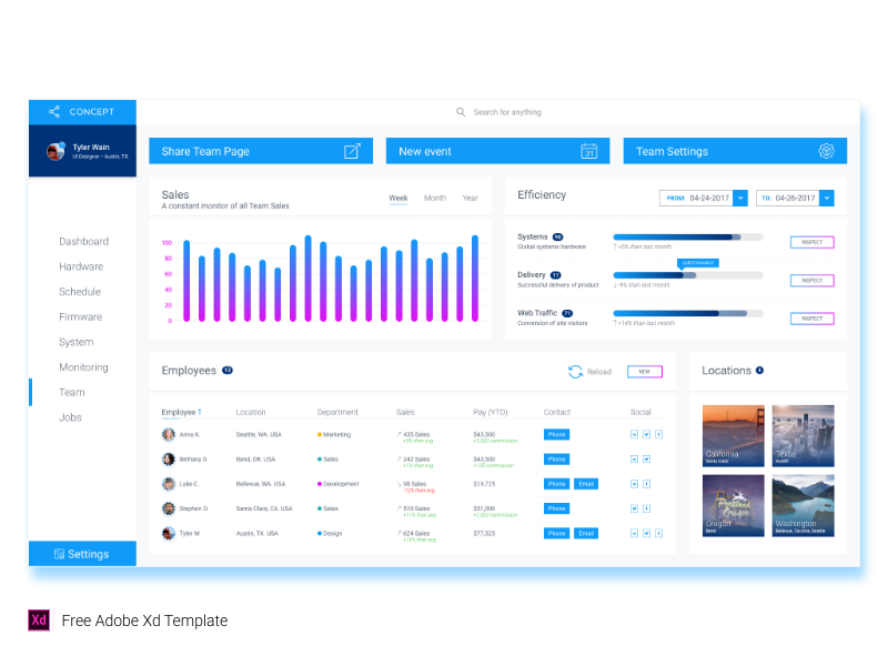 Free Adobe Xd Dashboard Template by Tyler Wain on Dribbble