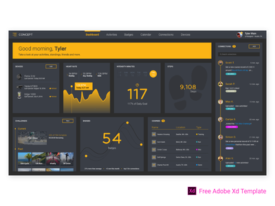 Free Adobe Xd Dashboard | Fitness template freebie free download xd components fitness web design ux ui dashboard