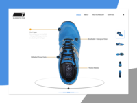 Product Feature | 360
