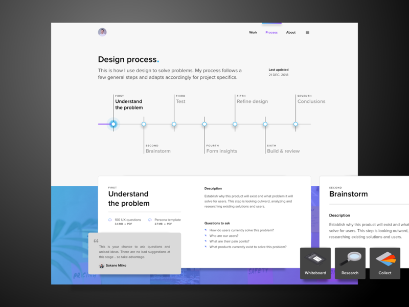 Design process typography slider overlay ui elements ui tabs gradient layout cards timeline ux  ui web ux process design process