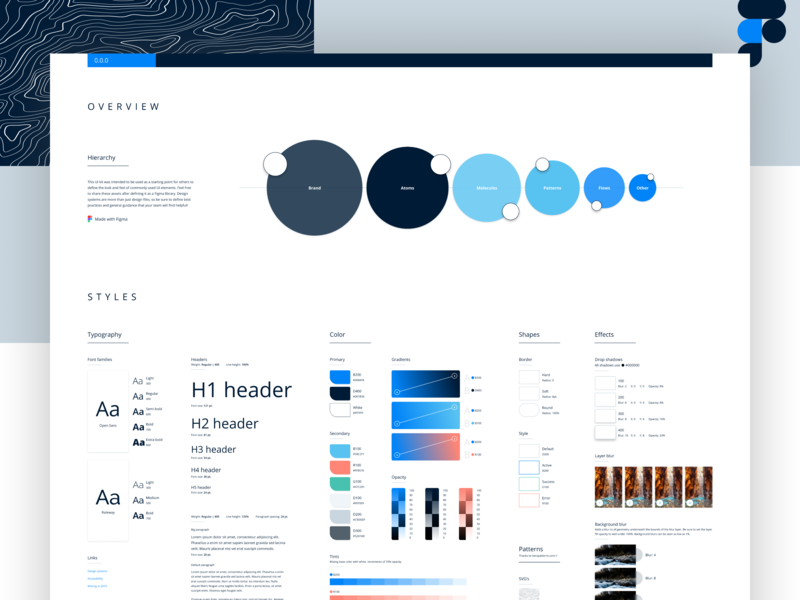 Free Figma Design System | UI styleguide template free styleguide interface web design design colors download freebie components elements ux ui design system figma