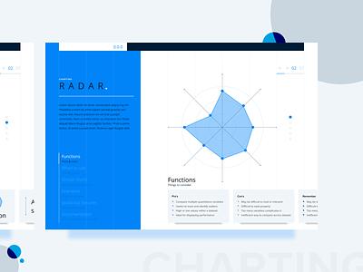 UI styleguide | Radar chart ux ui web design system download styleguide figma template freebie free data visualisation graph charting colors