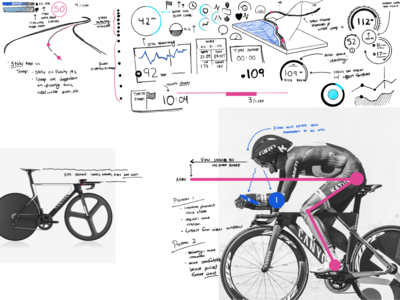 Wireframes | AR for triathletes