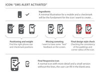 """Design for """"sms alert activated"""" icon"""