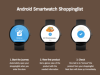 Android smartwatch shoppinglist