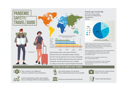 Pandemic Safety Travel Guide Infographics travel guide pandemic vector illustration graphic design