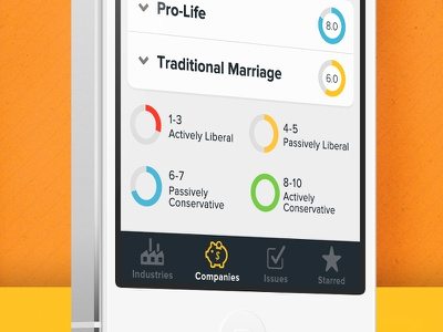 App Splash Page (close up) brand aid 2v 2nd vote app iphone white pie score chart retina iconsweets geomicons branding