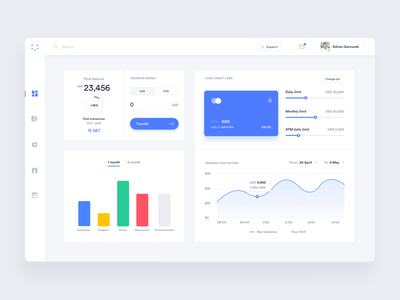 Bank Dashboard design sketch bank dashboard