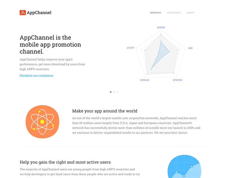 Appchannel website promotion clear
