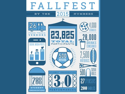 Fallfest Stats, 3-Color stats university student unc chapel hill carolina blue information typography type illustration infographic 3 color