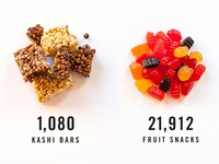 Snacks Dribbble