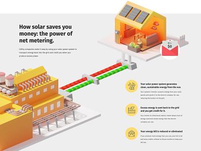 Solar Energy - Power of Net Metering web design design website website design solar panels solar energy solar panel solar