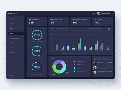 Logistic Dashboard track effective soft dashboard logistic ux ui web dark theme
