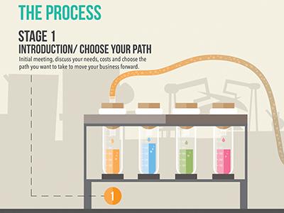 Ineek Design Process (Stage 1)