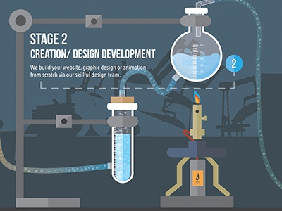 Ineek Design Process Alt. (Stage 2)