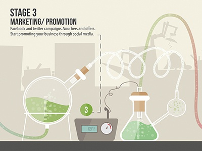Ineek Design Process (Stage 3)
