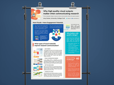 SCI:COM 2019 Poster conference poster poster academic science communication scicomm