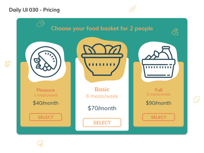 Daily UI #030 - Pricing subscription month meals select option 030 pricing basket food design daily ui ux ui graphic design challenge adobe xd