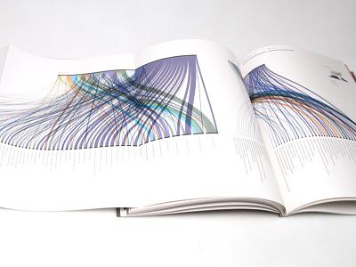 Infographic report report data infographic diagram chart data visualization dataviz