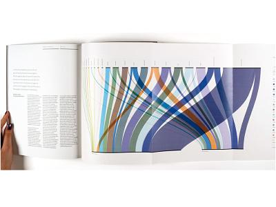 Infographic report flows sankey diagram chart infographic report data dataviz