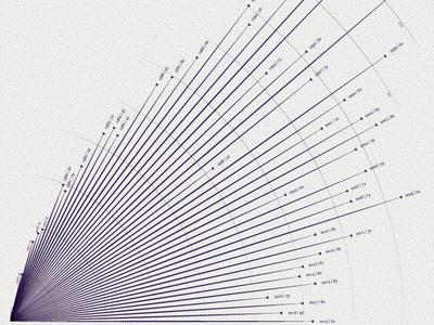 📰Celebrating 50 years of publishing house Sellerio 📰 poster line pattern report illustration data information design diagram graph chart data visualization infographic dataviz