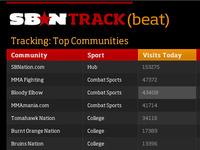 TrackBeat