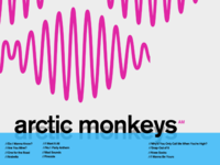 arctic monkeys poster design