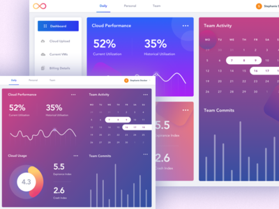 Dashboard V2 ux typography gradient ui design clean stat calendar cloud graph dashboard ui