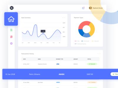Swipevt Dashboard blue sales inspiration transaction minimal dashboard clean dashboard user interface colorful dashboard