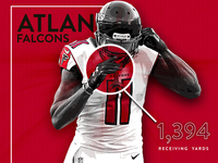 Atlanta Falcons: Stats