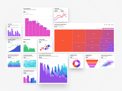 ThoughtSpot Data Visualization ui data data viz