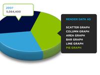 UI Data Pie