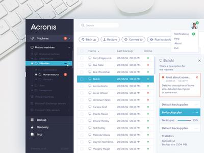 Acronis concept