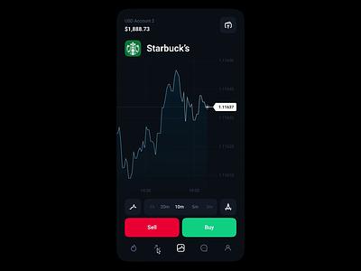 Trading app style study prototype animation figma ui snapchat starbucks portfolio assets chart broker trading app ui